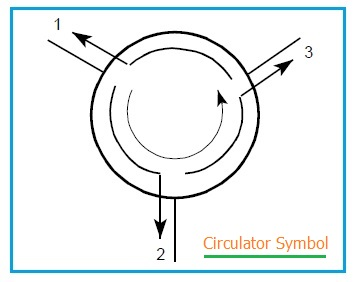 Y Junction circulator symbol