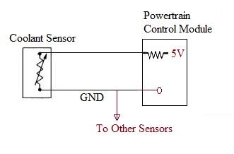 Coolant Sensor Connection Diagram