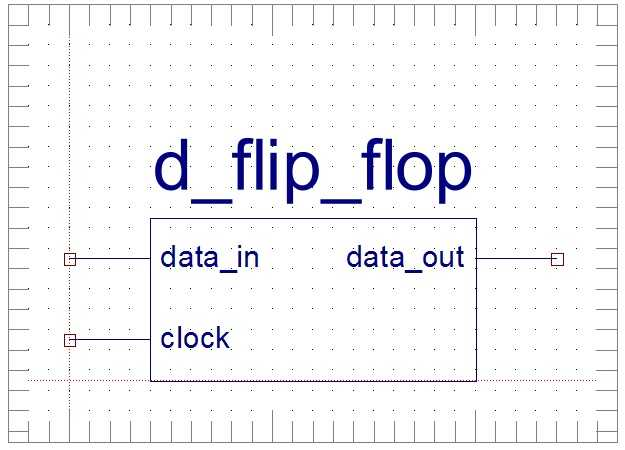 D Flipflop without reset | VERILOG code with test bench