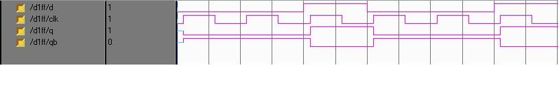 D flipflop simulation result