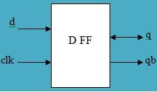 D flipflop symbol