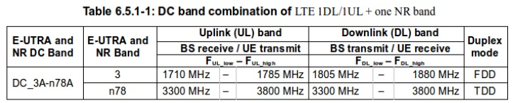 DC (Dual connectivity) LTE and 5G NR carrier aggregation frequency bands