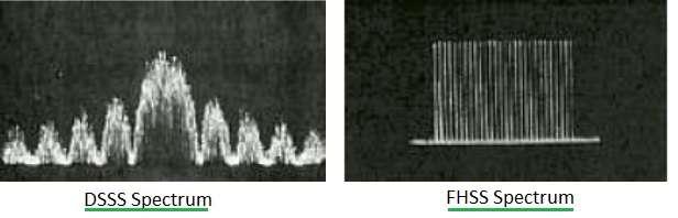 DSSS Spectrum vs FHSS Spectrum