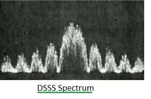 DSSS spectrum