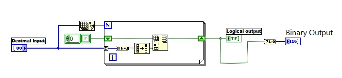 decimal to binary labview vi block diagram