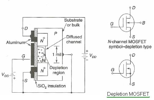 Depletion MOSFET N-channel type