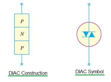 Diac construction and symbol