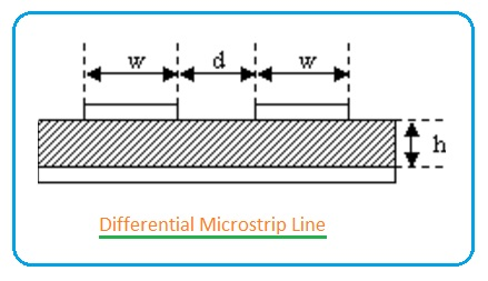 Differential Microstrip Line