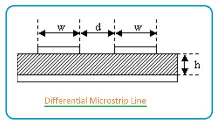 Differential Microstrip Line