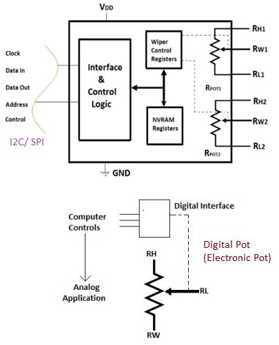 Digital Potentiometer, electronic potentiometer