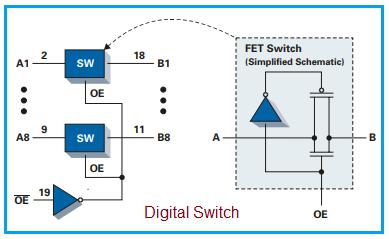 digital switch