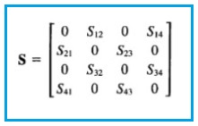 Directional Coupler S-Matrix