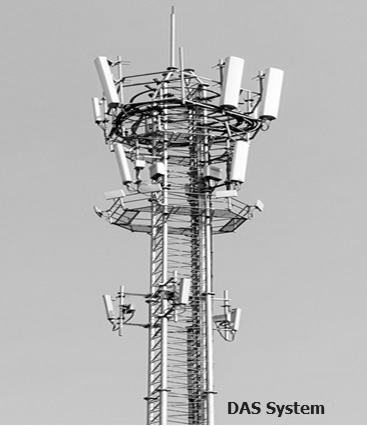 Distributed Antenna System DAS