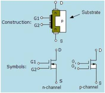 Dual Gate MOSFET