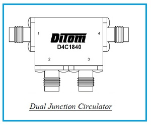 Dual Junction Circulator