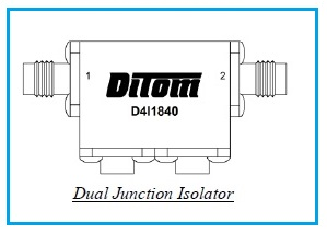 Dual Junction Isolator