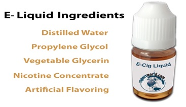Ingredients of E-Liquid or E-Juice for E-Cigarette