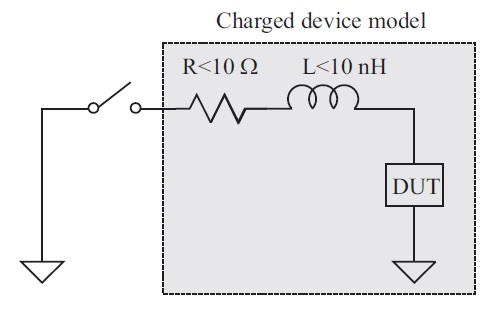ESD Charge Device Model