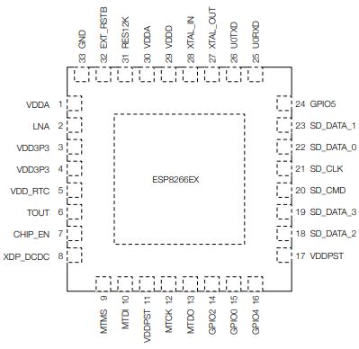 ESP8266 pin out