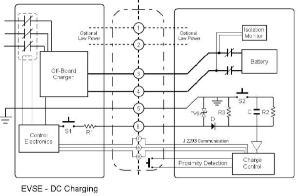 EV DC charging system