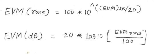 EVM,Error Vector Magnitude calculator