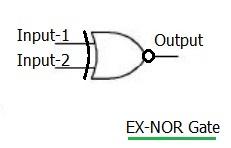 EX-NOR logic gate