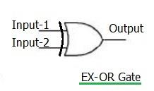 EX-OR logic gate