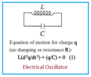 Difference between Mechanical Oscillator,Electrical Oscillator