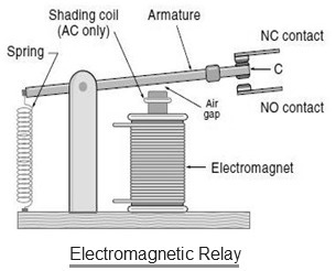 Electromagnetic Relay