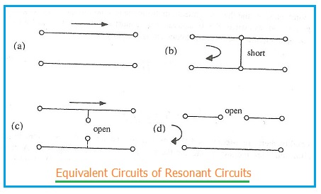 Equivalent circuits of resonant circuits