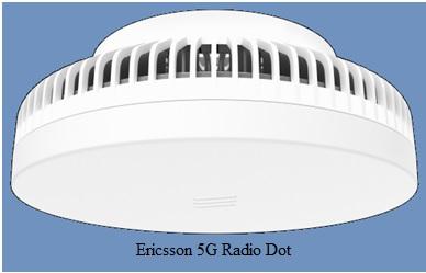 Ericsson 5G Radio Dot