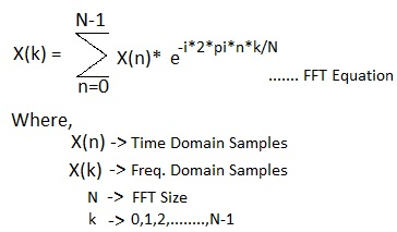 FFT Equation