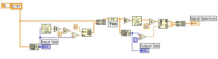FFT labview vi block diagram
