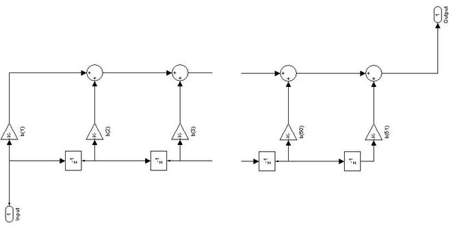 FIR filter structure