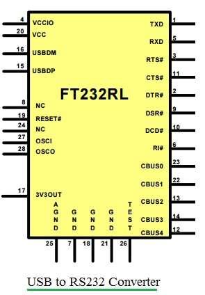 FT232RL-USB vs RS232 converter