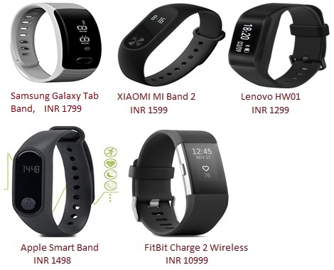Smart Watch Fitness Trackers