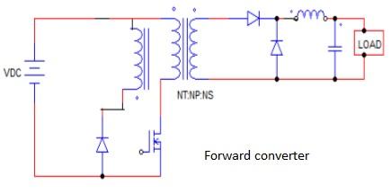 Forward converter