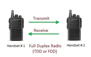 Full duplex radio