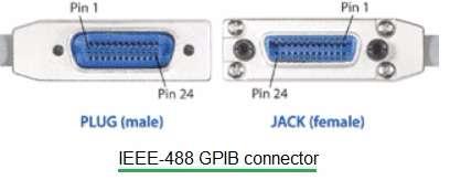 GPIB connector