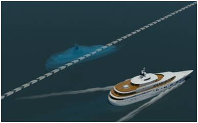 GPS Spoofing-Ship on attacker's path