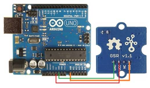 GSR sensor interfacing with arduino