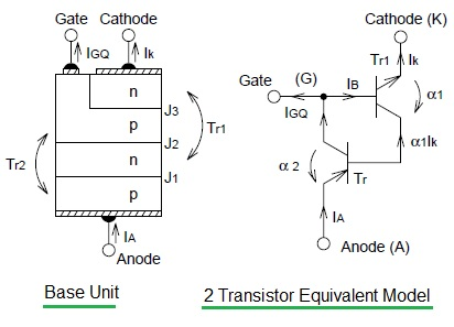 GTO base unit and its 2 transistor equivalent model