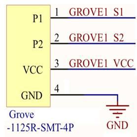 Grove interface