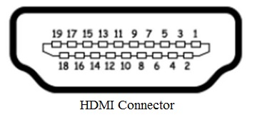 HDMI over USB-Type C cable | USB-C to HDMI Converter Hdmi Pinout Diagram on