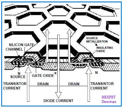 HEXFET structure