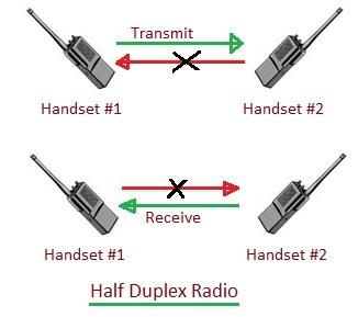Half duplex radio