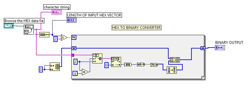 Hex to Binary labview vi block diagram