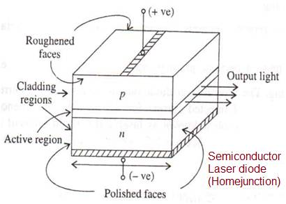 Homejunction semiconductor laser