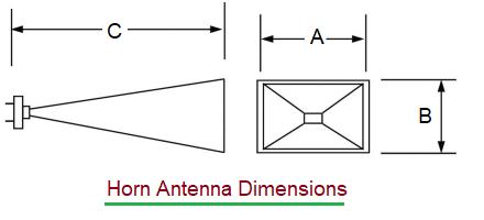 Horn Antenna Dimensions