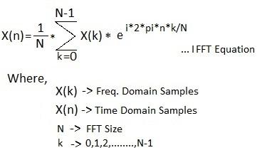 IFFT Equation